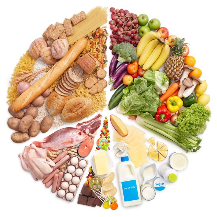 how does having a good diet prevent diseases