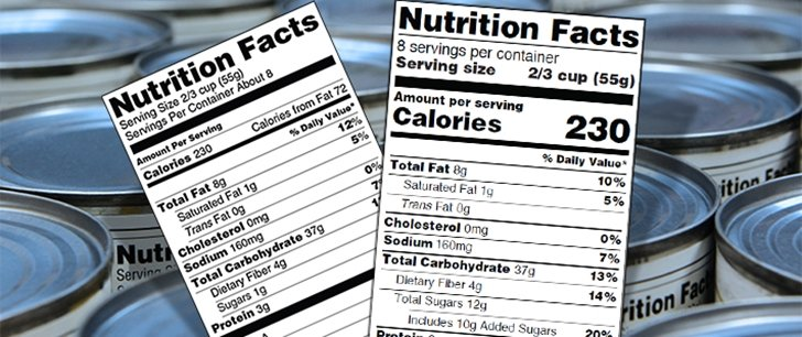 Why You Should Be Reading Food Labels