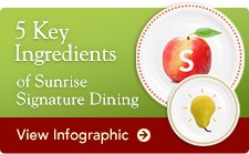5 Key Ingredients of Sunrise Signature Dining