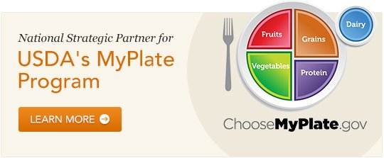 My Plate Callout Image