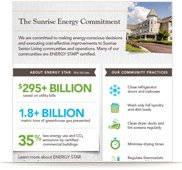 The Sunrise Energy Commitment
