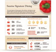 Sunrise Signature Dining