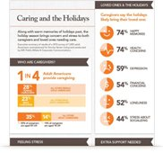 Caring and the Holidays