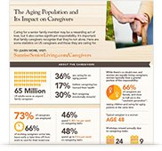 The Age Population and Its Impact on Caregivers