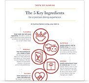 The 5 Key Ingredients