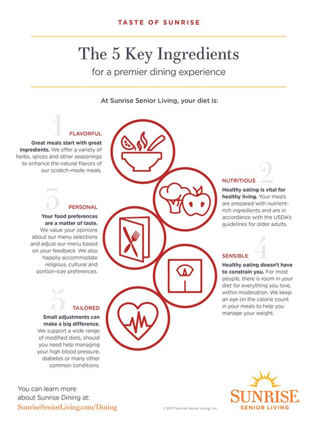 The 5 Key Ingredients for a Premier Dining Experience