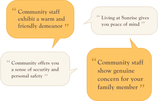 Resident and family survey top responses